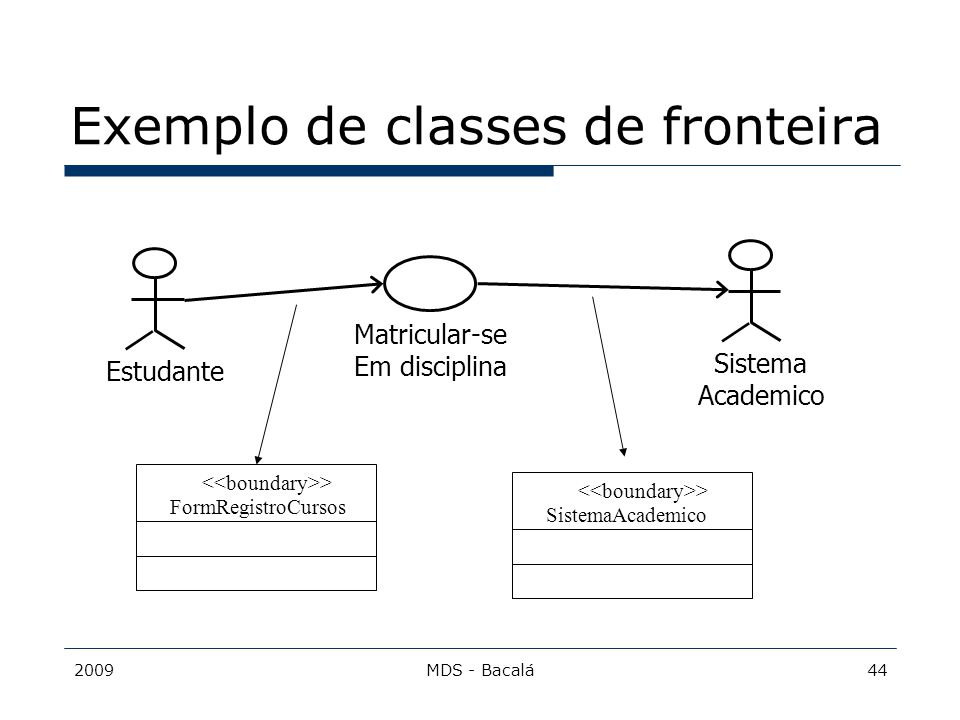 Exemplo de classes de fronteira