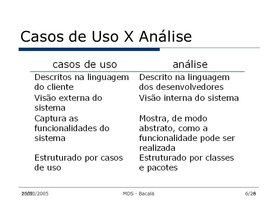 Casos de Uso X Análise 2009 15/03/2005 MDS - Bacalá 6/28 6