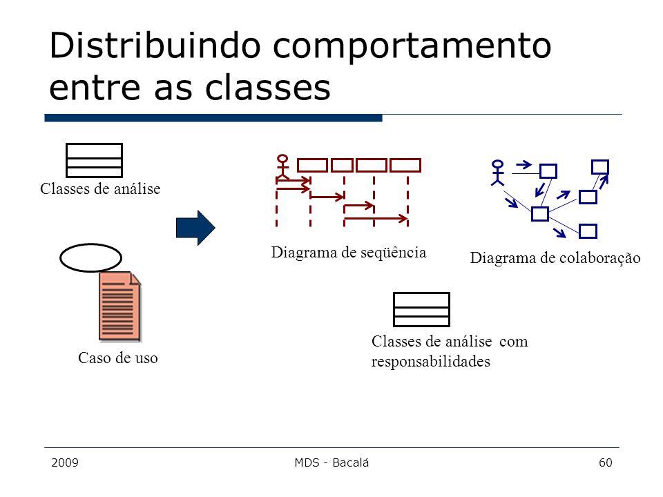 Distribuindo comportamento entre as classes