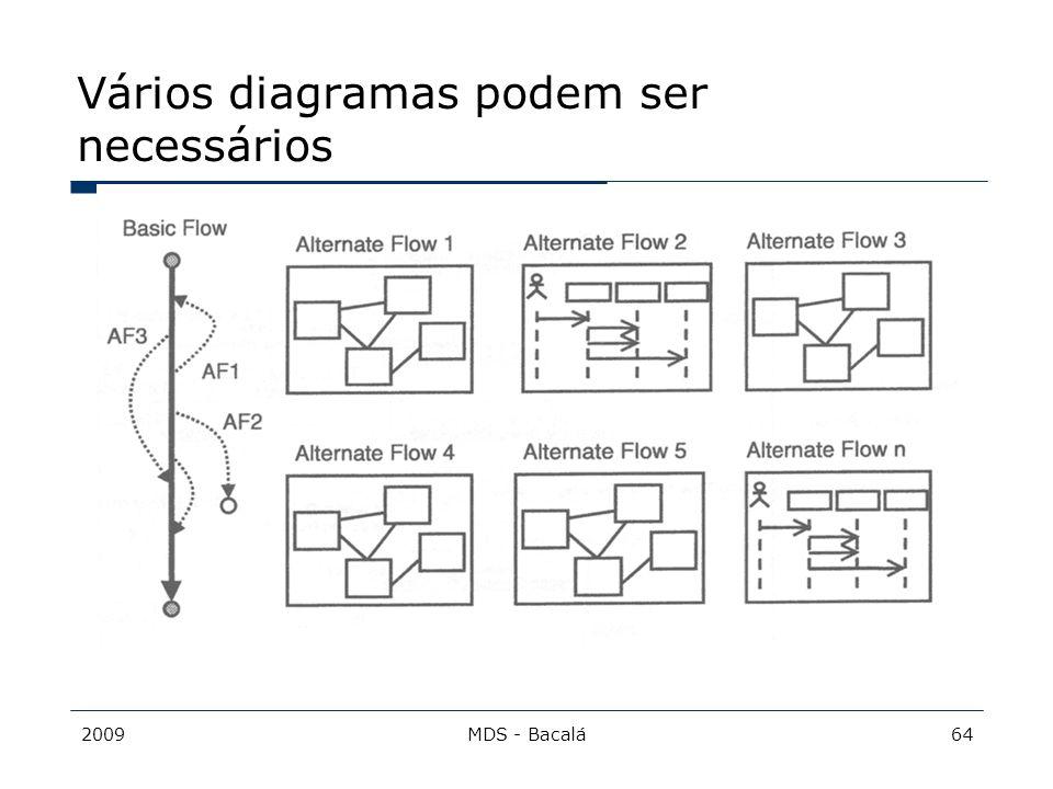 Vários diagramas podem ser necessários