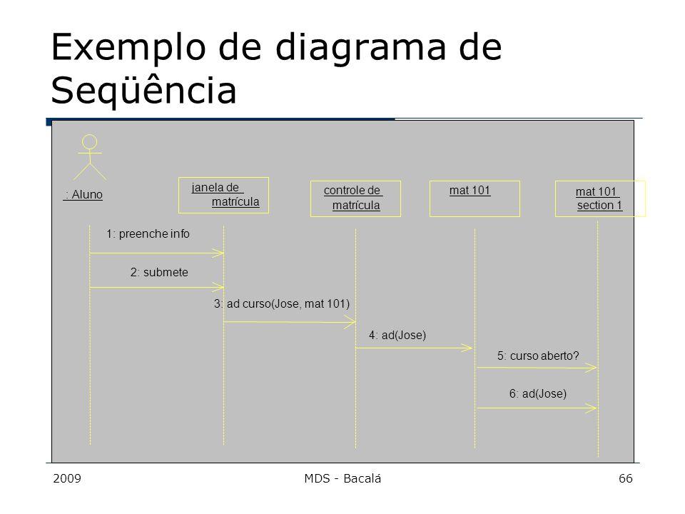 Exemplo de diagrama de Seqüência