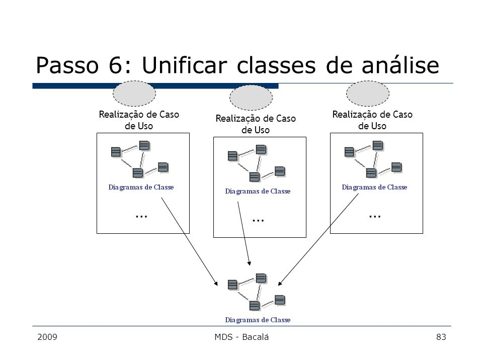 Passo 6: Unificar classes de análise