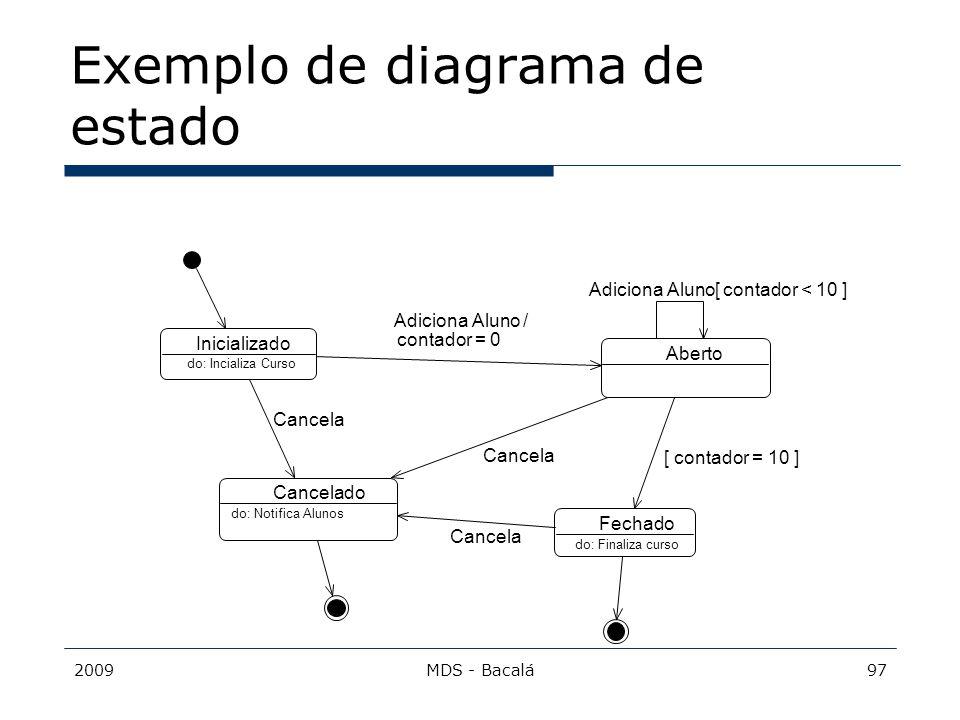 Exemplo de diagrama de estado