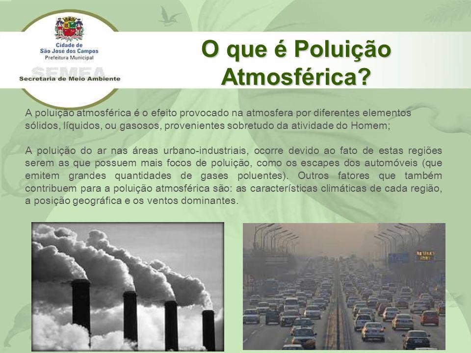 O que é Poluição Atmosférica