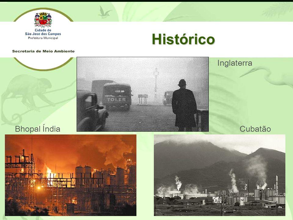 Histórico Inglaterra Bhopal Índia Cubatão