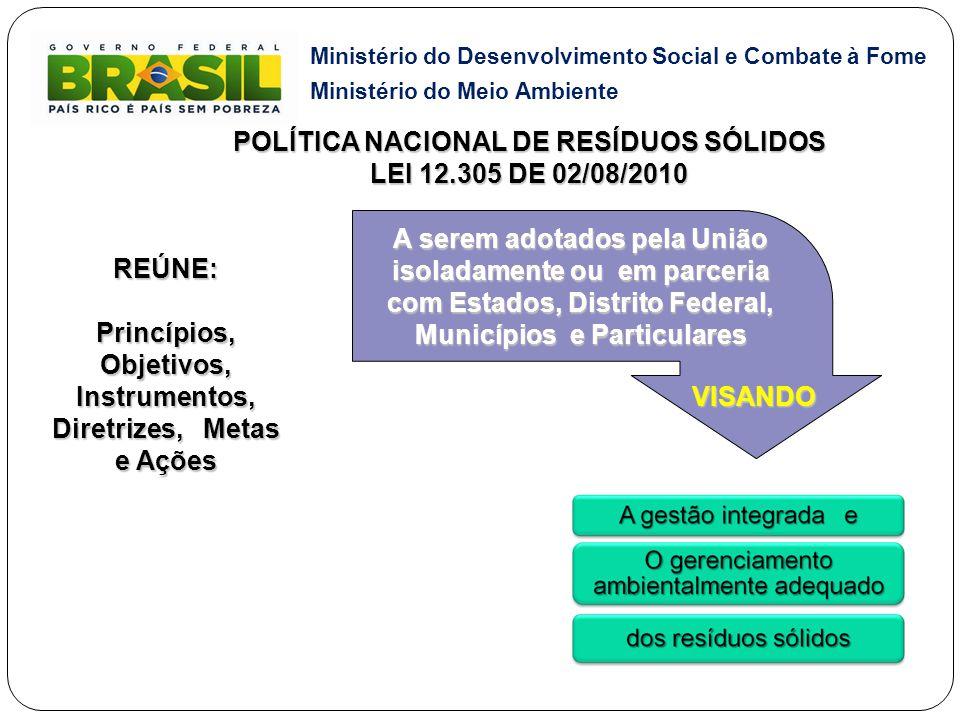 POLÍTICA NACIONAL DE RESÍDUOS SÓLIDOS LEI 12.305 DE 02/08/2010