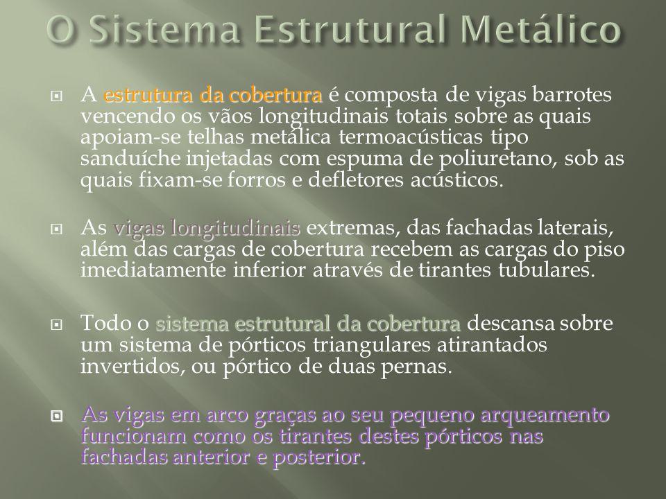 O Sistema Estrutural Metálico