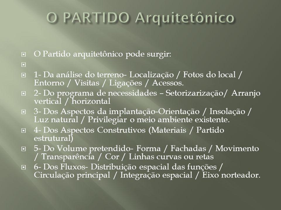 O PARTIDO Arquitetônico
