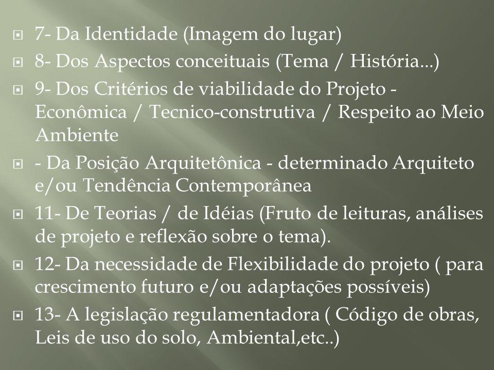 7- Da Identidade (Imagem do lugar)