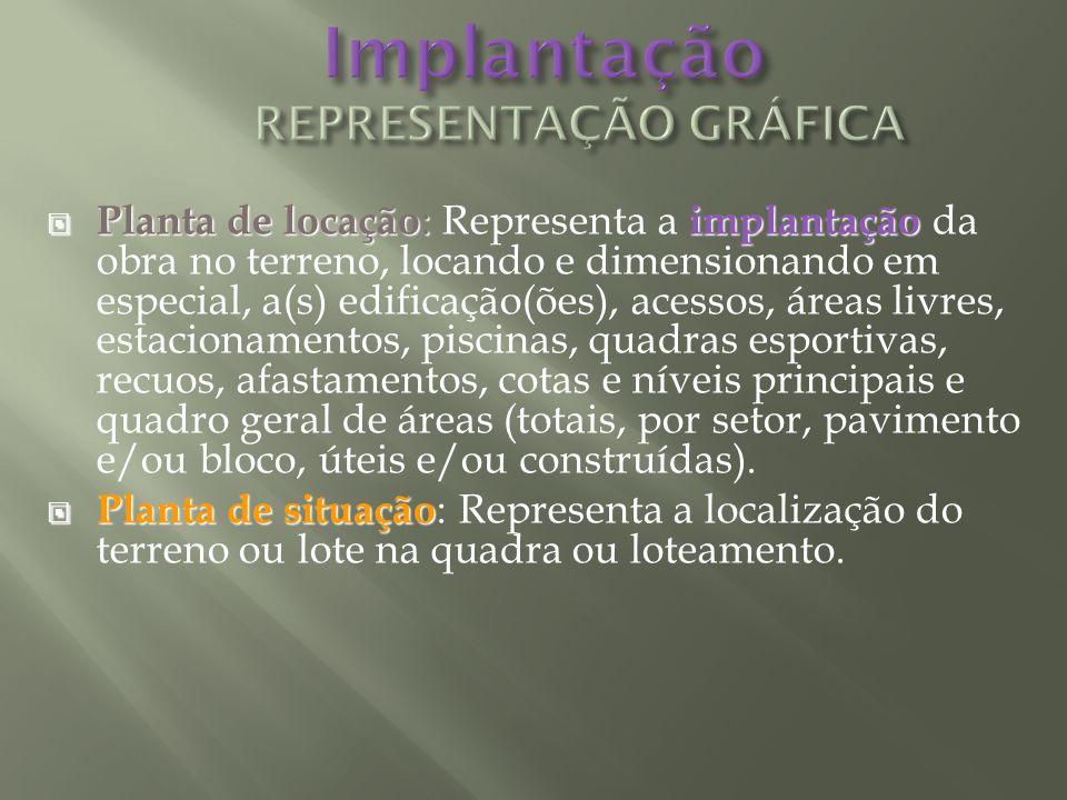 Implantação REPRESENTAÇÃO GRÁFICA