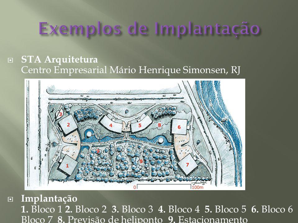 Exemplos de Implantação
