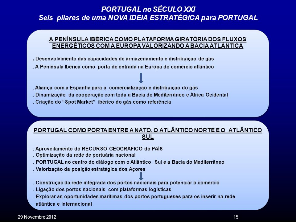 Seis pilares de uma NOVA IDEIA ESTRATÉGICA para PORTUGAL