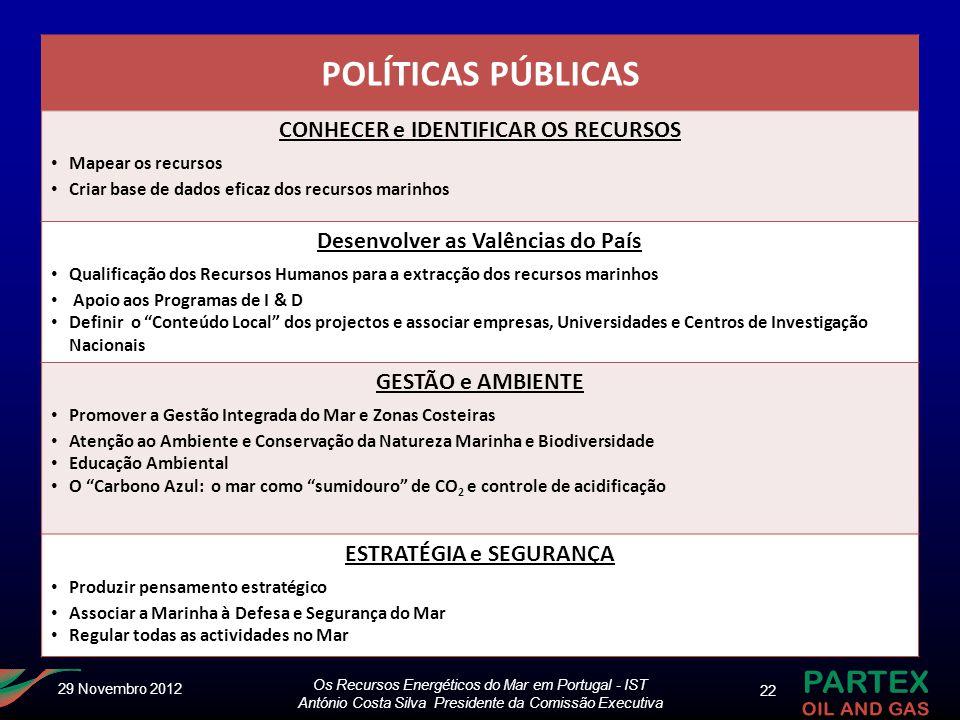 POLÍTICAS PÚBLICAS Nº 19 CONHECER e IDENTIFICAR OS RECURSOS