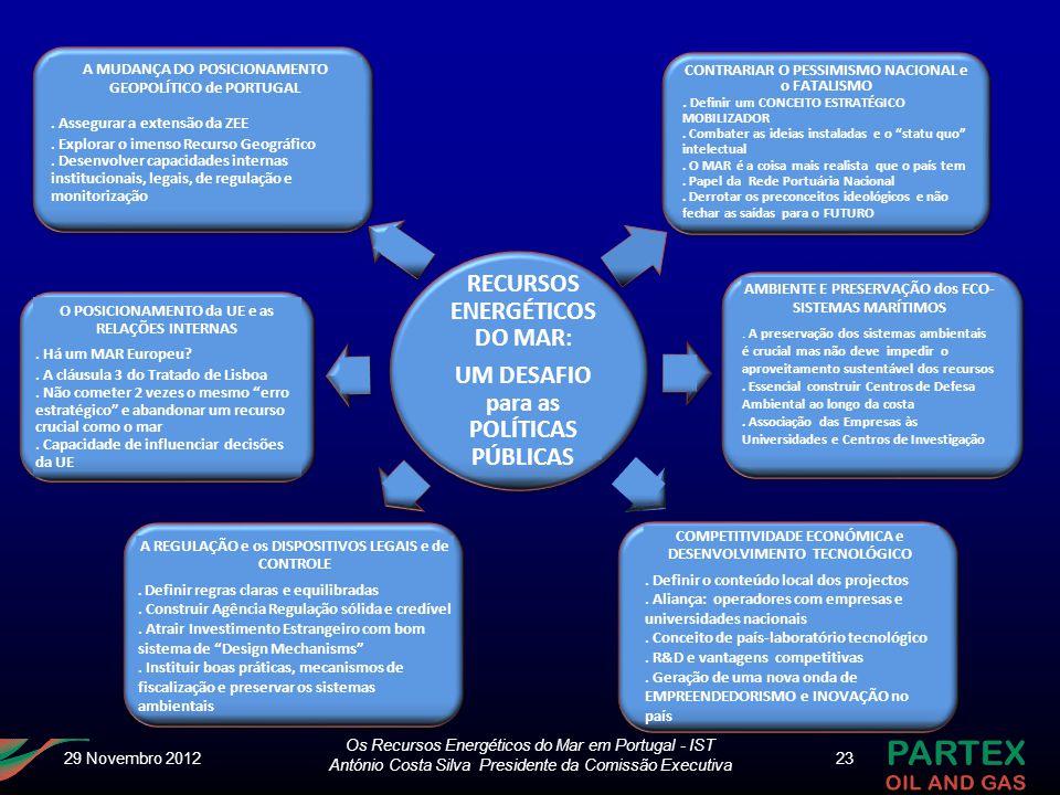 RECURSOS ENERGÉTICOS DO MAR: UM DESAFIO para as POLÍTICAS PÚBLICAS