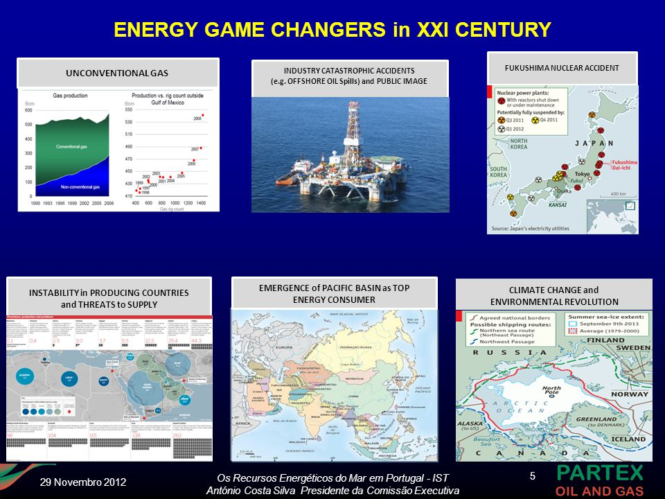 ENERGY GAME CHANGERS in XXI CENTURY