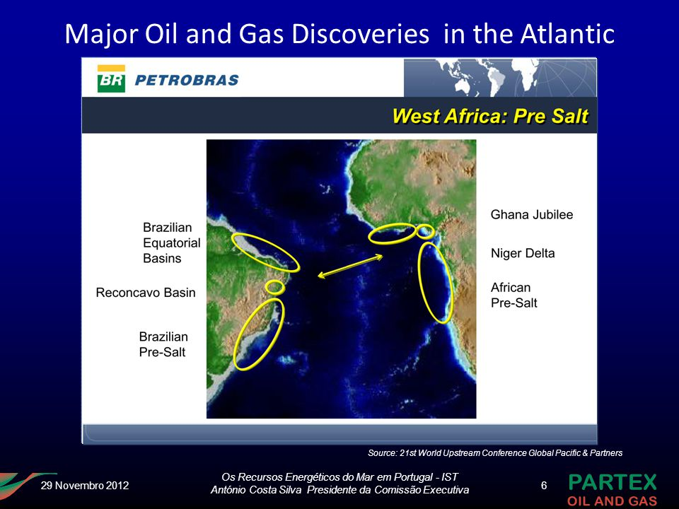 Major Oil and Gas Discoveries in the Atlantic