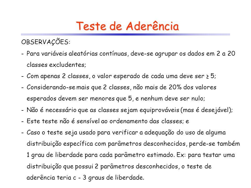 Teste de Aderência OBSERVAÇÕES: