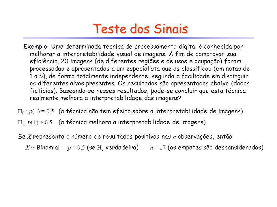 Teste dos Sinais