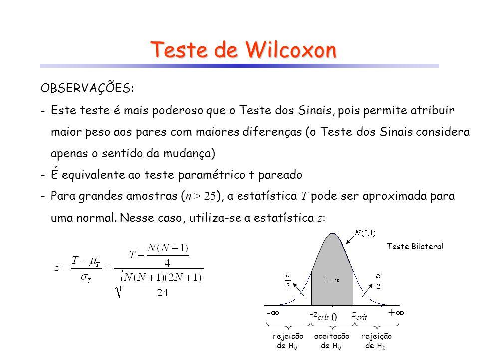 Teste de Wilcoxon OBSERVAÇÕES: