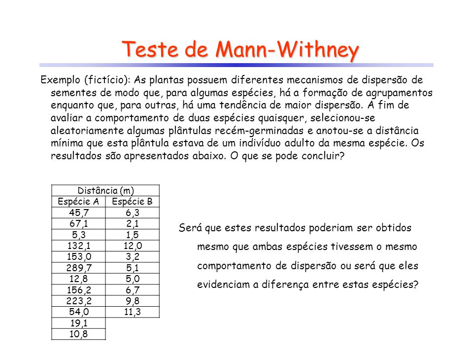 Teste de Mann-Withney