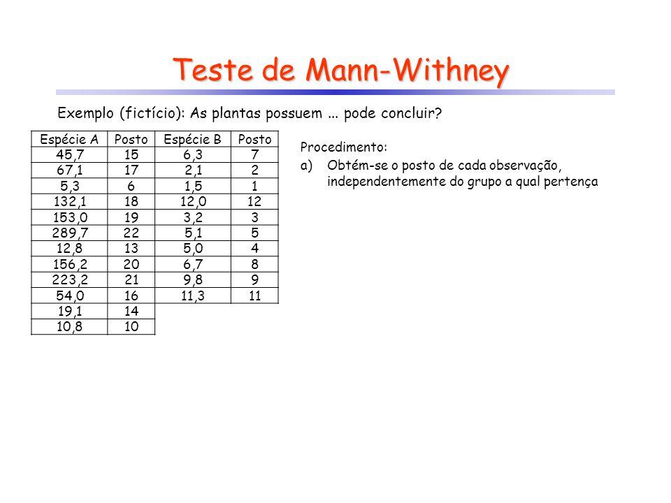 Teste de Mann-Withney Exemplo (fictício): As plantas possuem ... pode concluir Espécie A. Posto.
