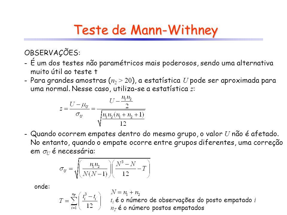 Teste de Mann-Withney OBSERVAÇÕES: