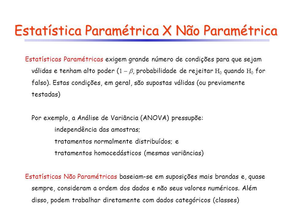 Estatística Paramétrica X Não Paramétrica
