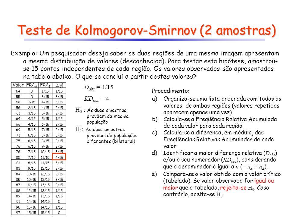 Teste de Kolmogorov-Smirnov (2 amostras)
