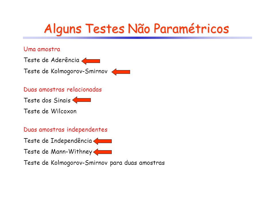 Alguns Testes Não Paramétricos