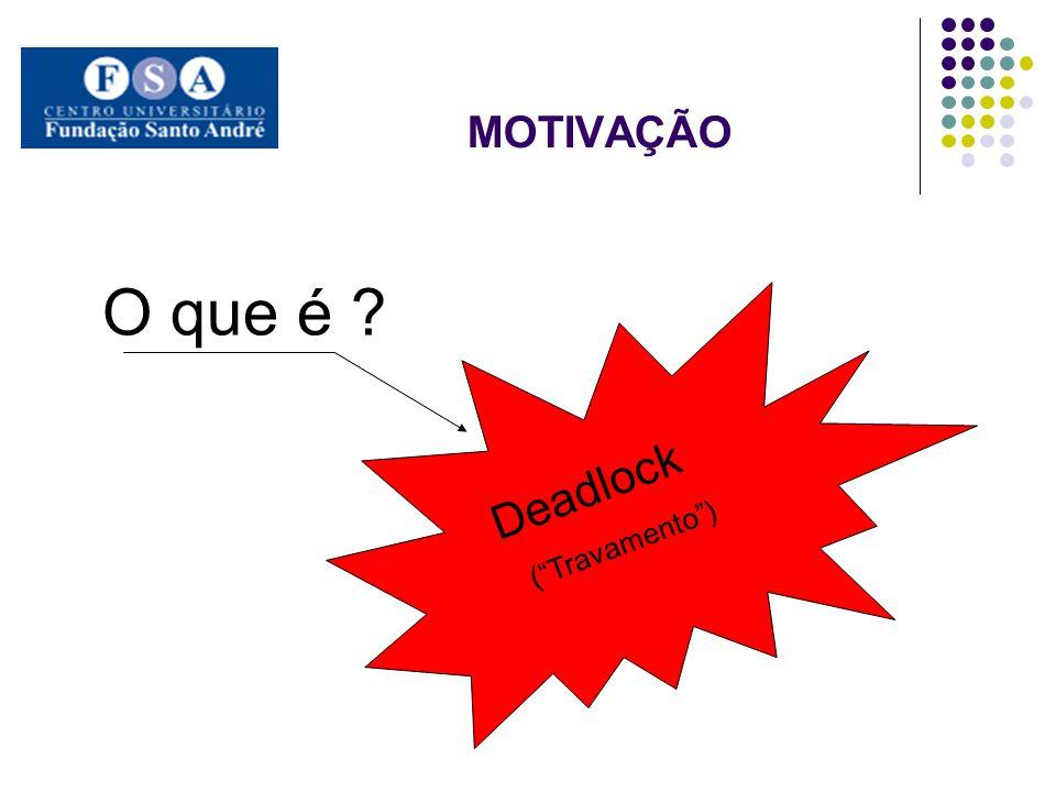 MOTIVAÇÃO O que é Deadlock ( Travamento ) O que é deadlock