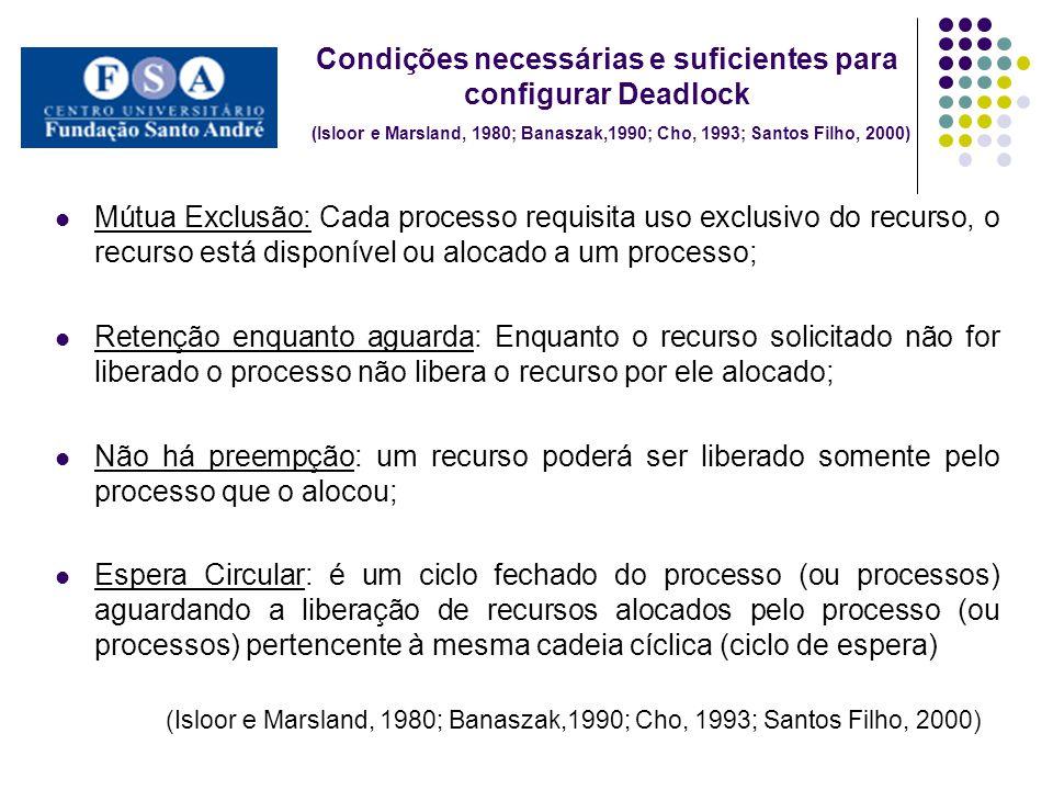 Condições necessárias e suficientes para configurar Deadlock (Isloor e Marsland, 1980; Banaszak,1990; Cho, 1993; Santos Filho, 2000)