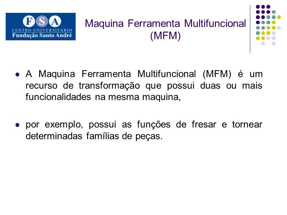 Maquina Ferramenta Multifuncional (MFM)