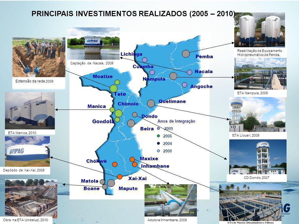 PRINCIPAIS INVESTIMENTOS REALIZADOS (2005 – 2010)