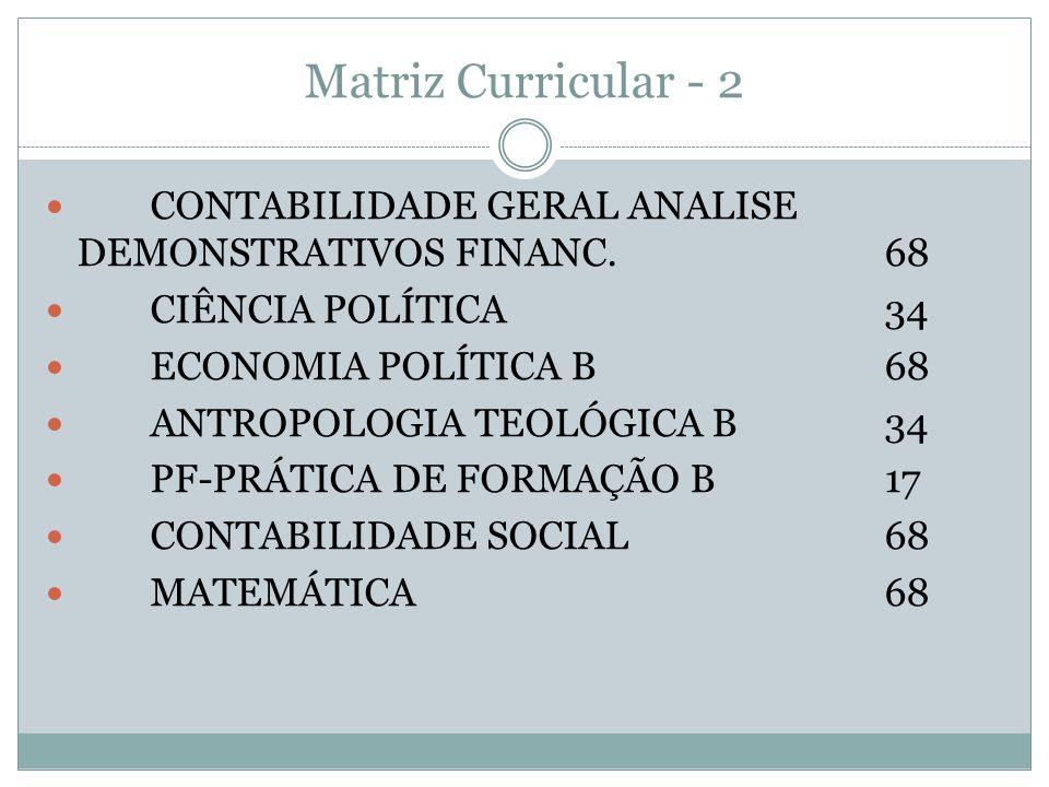 Matriz Curricular - 2 CONTABILIDADE GERAL ANALISE DEMONSTRATIVOS FINANC. 68. CIÊNCIA POLÍTICA 34.