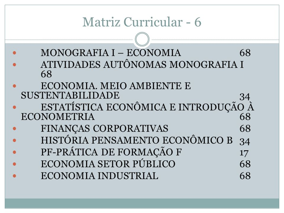Matriz Curricular - 6 MONOGRAFIA I – ECONOMIA 68