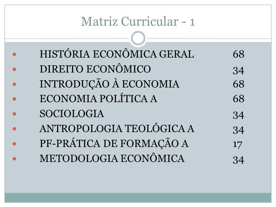 Matriz Curricular - 1 HISTÓRIA ECONÔMICA GERAL 68 DIREITO ECONÔMICO 34