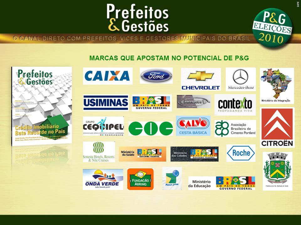 MARCAS QUE APOSTAM NO POTENCIAL DE P&G