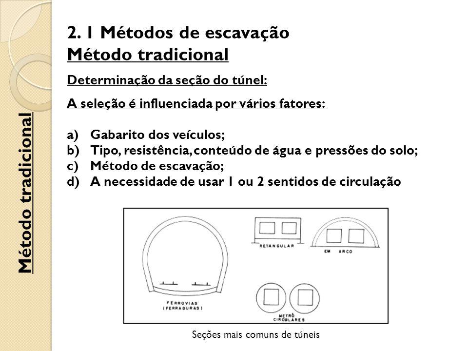 Seções mais comuns de túneis