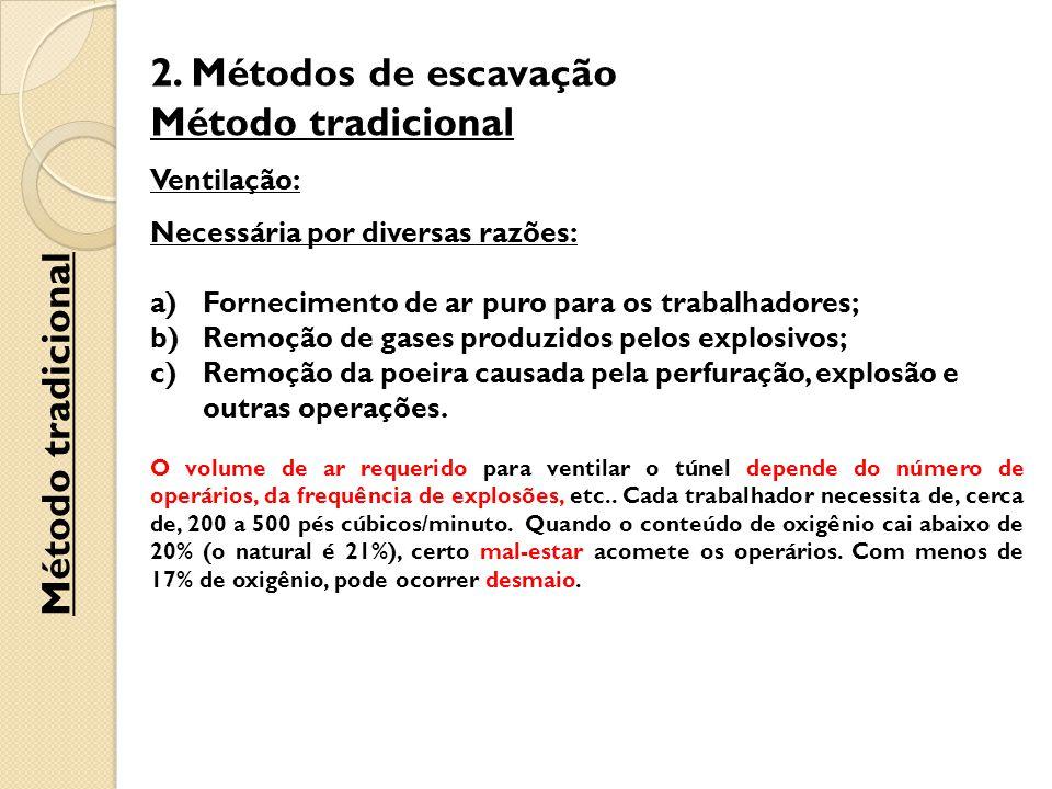 2. Métodos de escavação Método tradicional Método tradicional