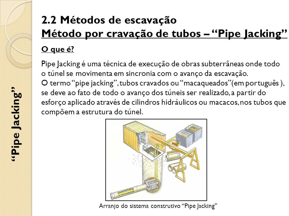Arranjo do sistema construtivo Pipe Jacking
