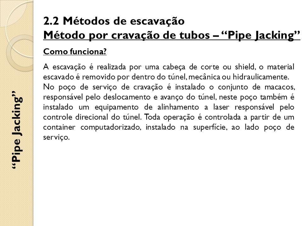 Método por cravação de tubos – Pipe Jacking