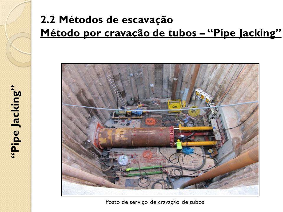 Posto de serviço de cravação de tubos