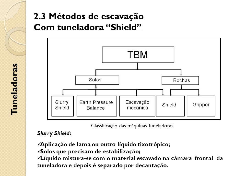 Classificação das máquinas Tuneladoras