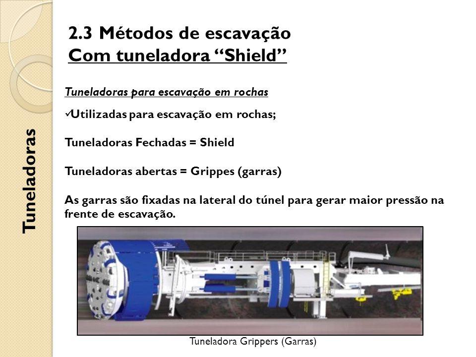 Tuneladora Grippers (Garras)