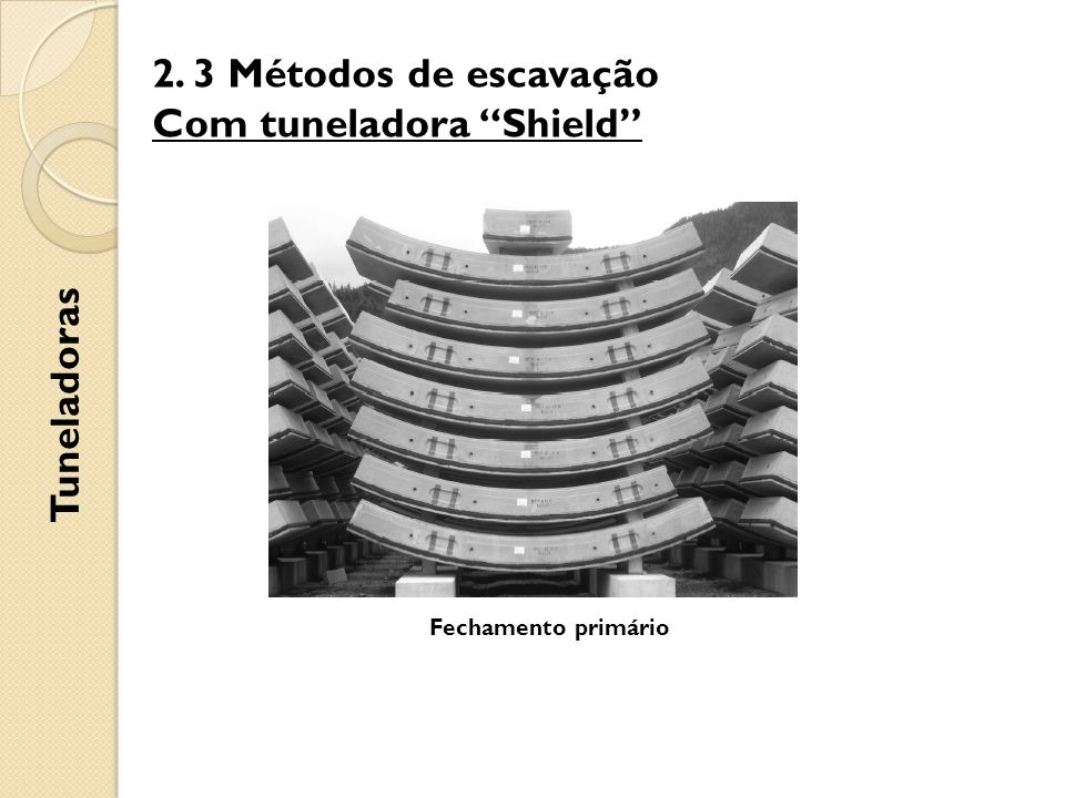 Com tuneladora Shield