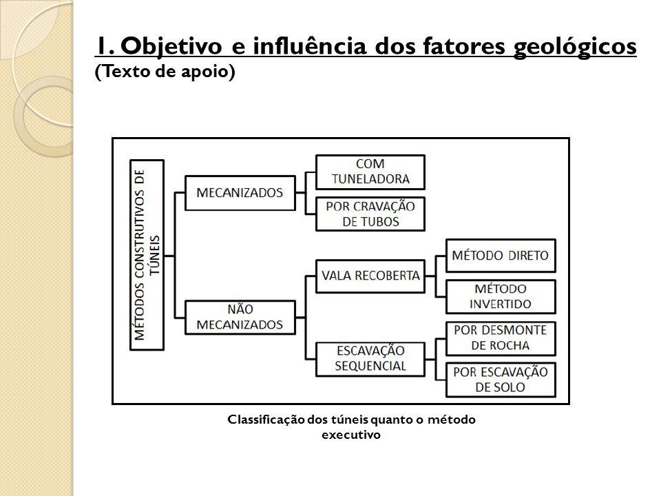Classificação dos túneis quanto o método executivo