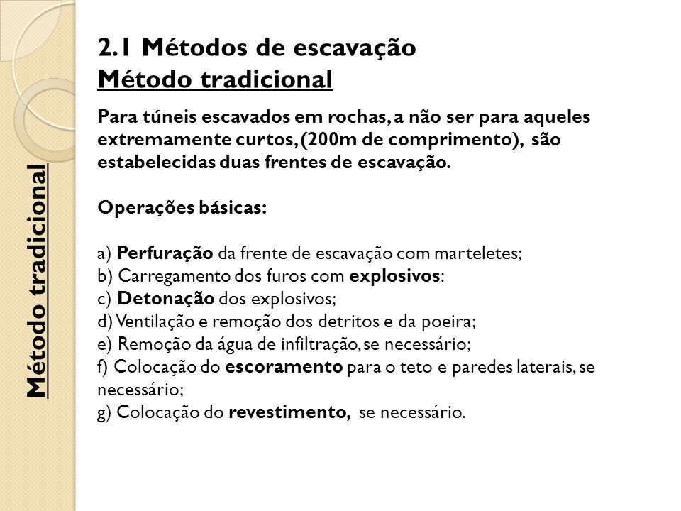 2.1 Métodos de escavação Método tradicional Método tradicional