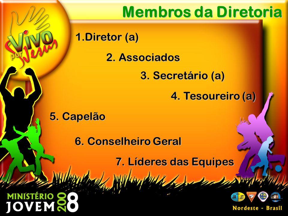 Membros da Diretoria 1.Diretor (a) 2. Associados 3. Secretário (a)