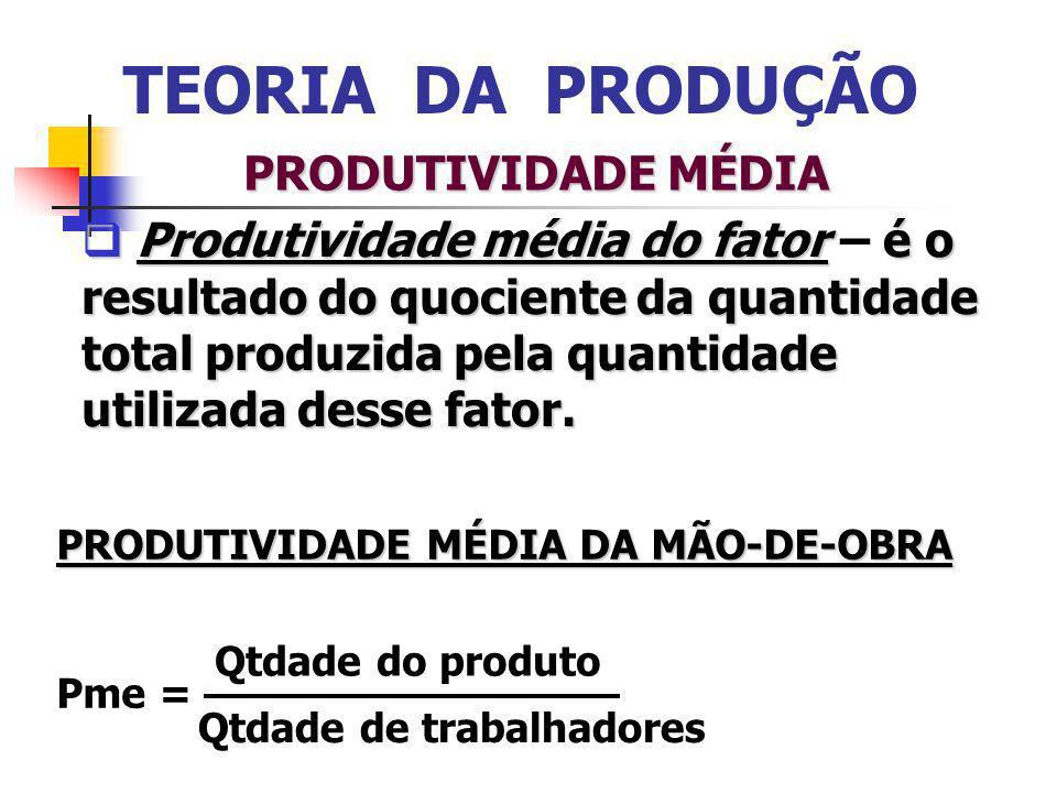 TEORIA DA PRODUÇÃO PRODUTIVIDADE MÉDIA
