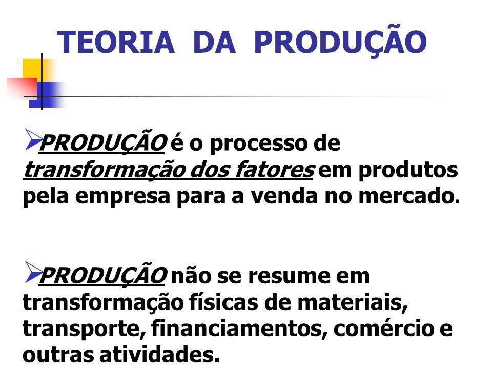 TEORIA DA PRODUÇÃO PRODUÇÃO é o processo de transformação dos fatores em produtos pela empresa para a venda no mercado.